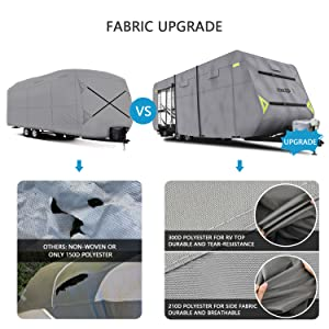 """Cooltop 300D Travel Trailer RV Cover Waterproof Fits 28'7''-31'6""""ft RVs"""