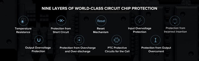 Nine layers, world class chip protection, input overvoltage protection