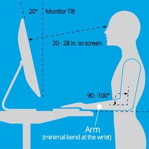 sitting standing desk health benefits risks sedentary behavior infographic diagram thumbnail