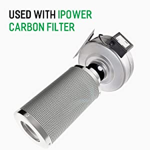 iPower 6 Inch 442 CFM Inline Duct Ventilation Fan HVAC Exhaust Blower for Grow Tent
