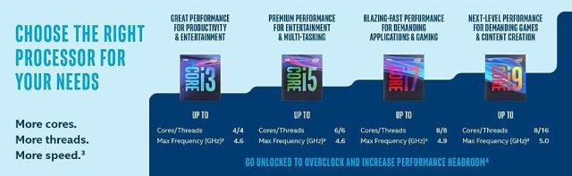 9th Gen Intel Core i5-9400F desktop processor