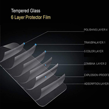 Tempered Glass Screen Guard Protector for Canon EOS 6D Mark II DSLR Digital Camera