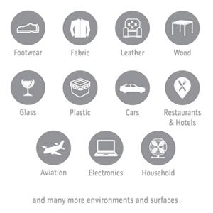 all icons - vetro power