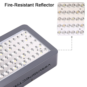 reflector design for 450w led grow light
