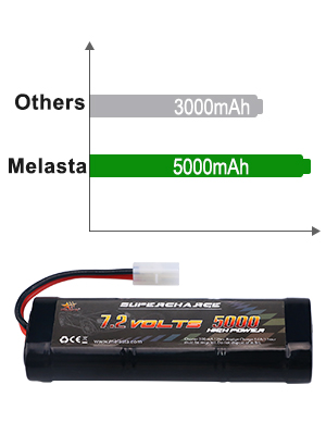 7.2v nimh battery redcat 7.2v rc car battery electric boat rc 7.2v