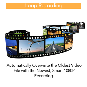 Apeman C470 Loop Recording