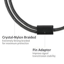 headset splitter for ps4 gaming headset