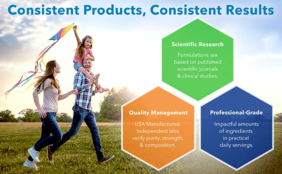 Consistent Products, Consistent Results