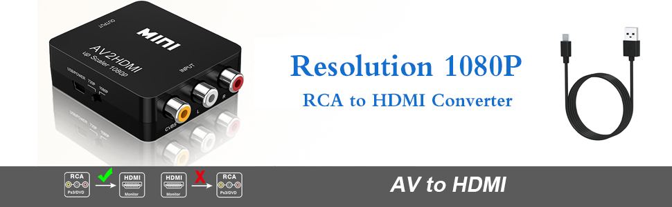 ABLWE RCA to HDMI Converter