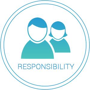responsible health progesterone healthy