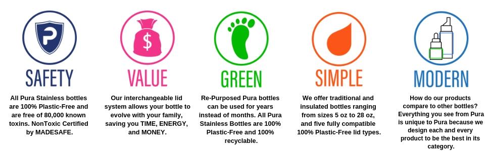 five values, stainless, bottle, water bottle, sport, baby bottle, feeding, saving money, green