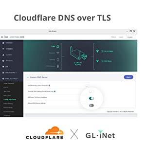 TLS üzerinden DNS
