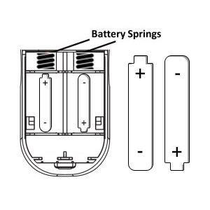 Battery Spring