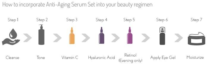 hyloranic acid serum dark place corrector dark spot elimination supplement c lotion retinol cream neck