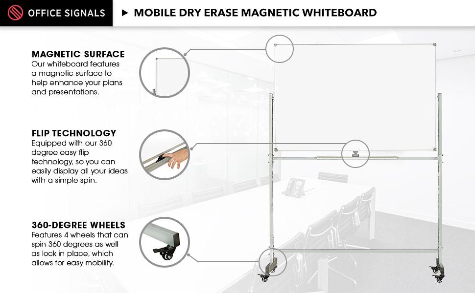 whiteboard, rolling whiteboard, mobile whiteboard, magnetic
