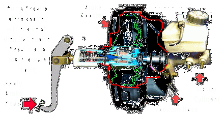 2000 honda civic vacuum diagram msd 6al 6420 how to test a power brake booster roadkill customs
