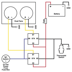 Dual Capacitor Fan Switch Wiring Diagram Trailer 4 Way Flat How To Wire Electric Cooling Fans ~ Roadkill Customs