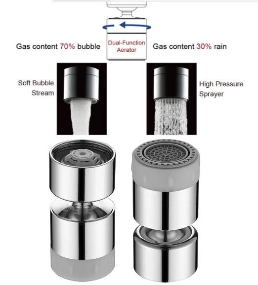high flow kitchen faucet aerator manufacturers and suppliers china factory springking industry