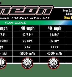 battery speed data [ 1500 x 666 Pixel ]