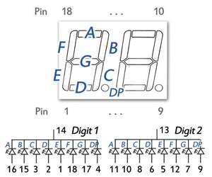 microtivity: 7-segment LED Display, 2 Digit Green Static