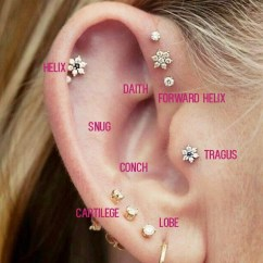 Different Ear Piercings Diagram Ford 4 2 Firing Order 16 Images To Screenshot If You're Considering Getting A New Piercing | Her.ie