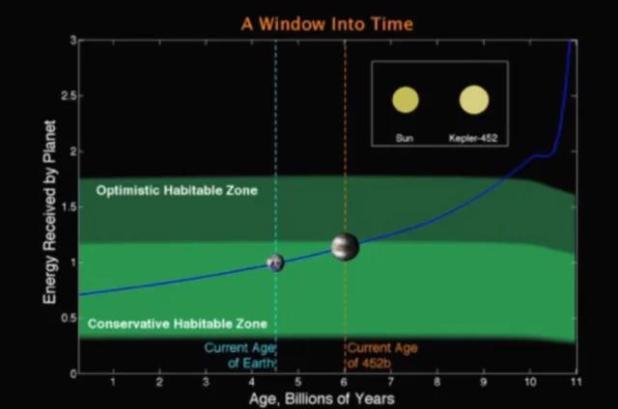 """被NASA新發現的""""另一個地球"""",究竟是誰的家園?"""