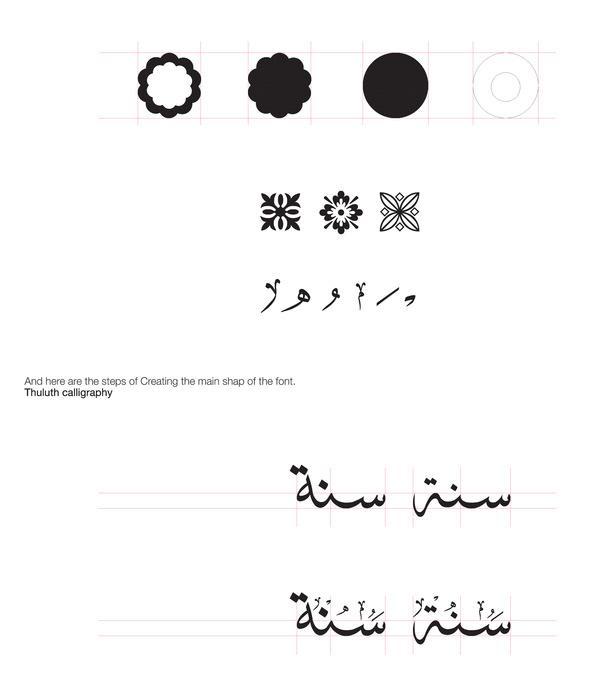 Sunnah Alive Logo on Behance