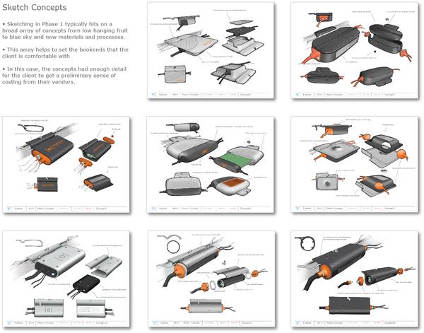 Enphase M215 Microinverter on Industrial Design Served