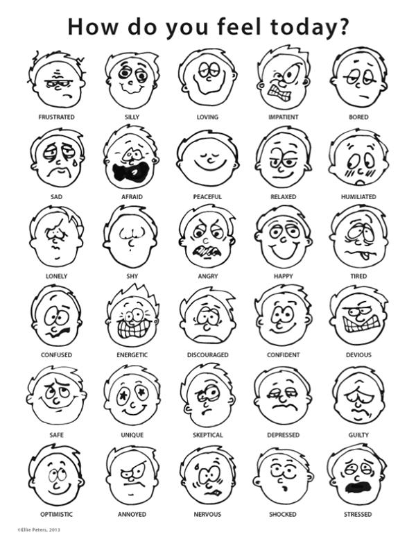 Printable Feelings Chart Cake Ideas and Designs