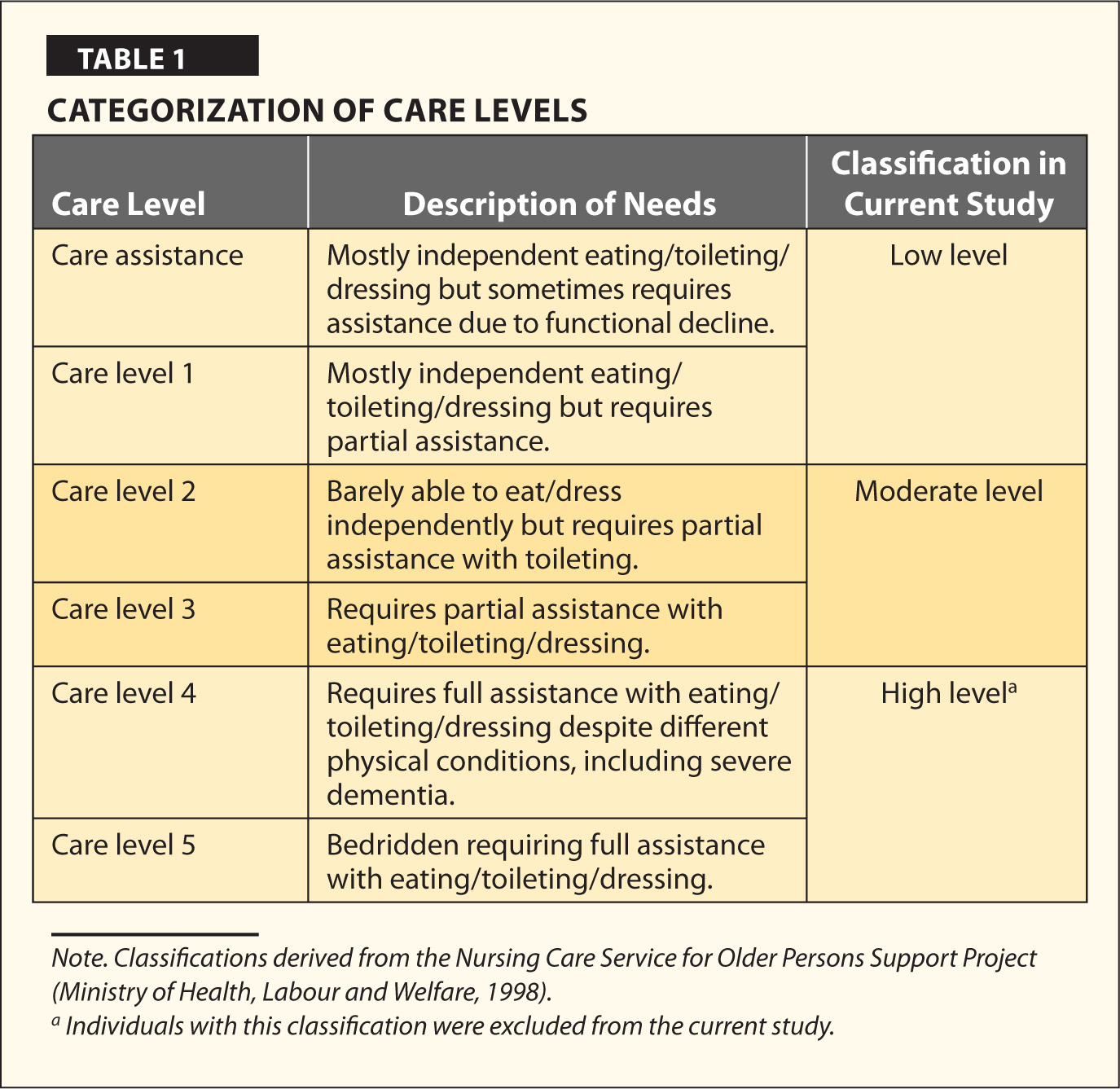 Home Modification And Prevention Of Frailty Progression In