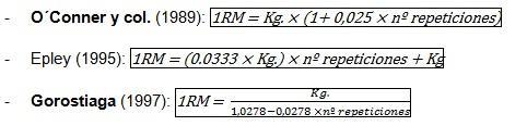 formulas 1RM ¿Cómo calcular tu fuerza máxima?