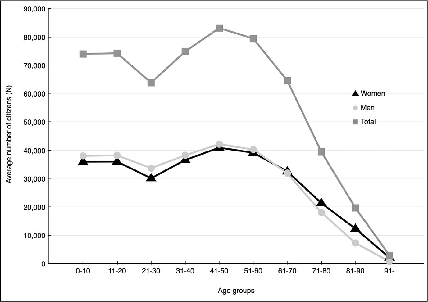 Population Based Epidemiology Of Tibial Plateau Fractures