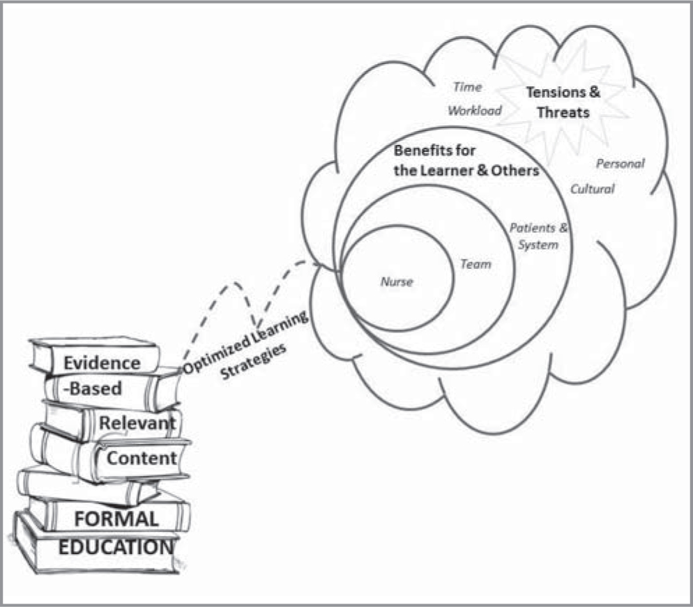 Education as a Springboard for Transformational Leadership