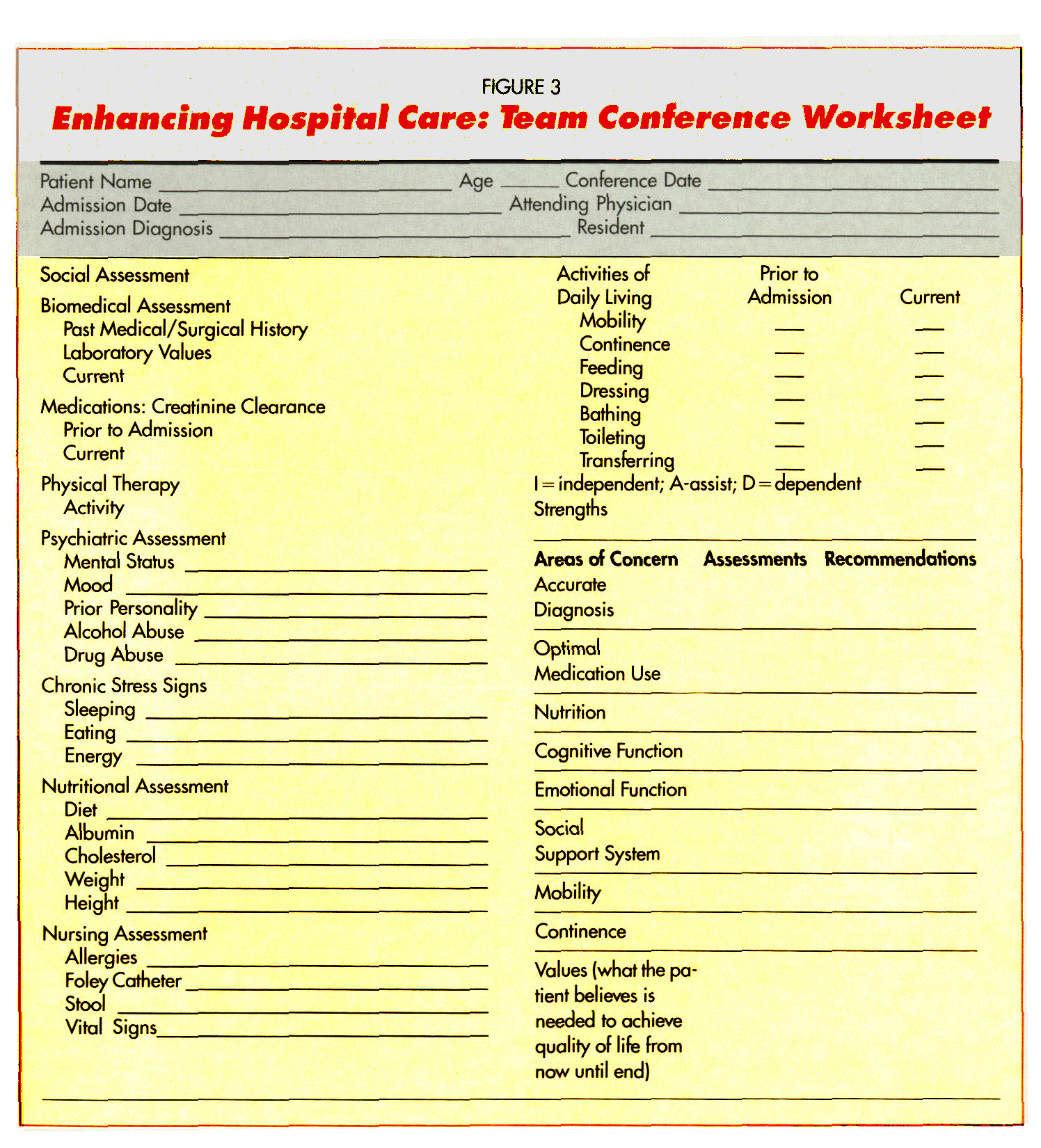 Interdisciplinary Care Effect In Acute Hospital Setting