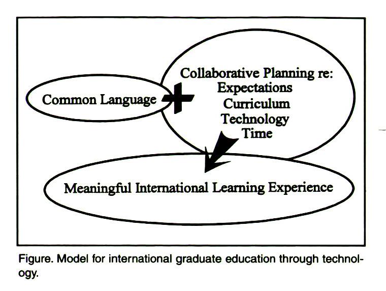 Graduate Education in Nursing Leadership Through Distance