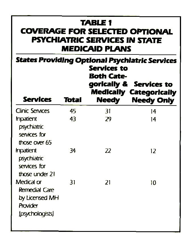 Paying for Psychiatric Care