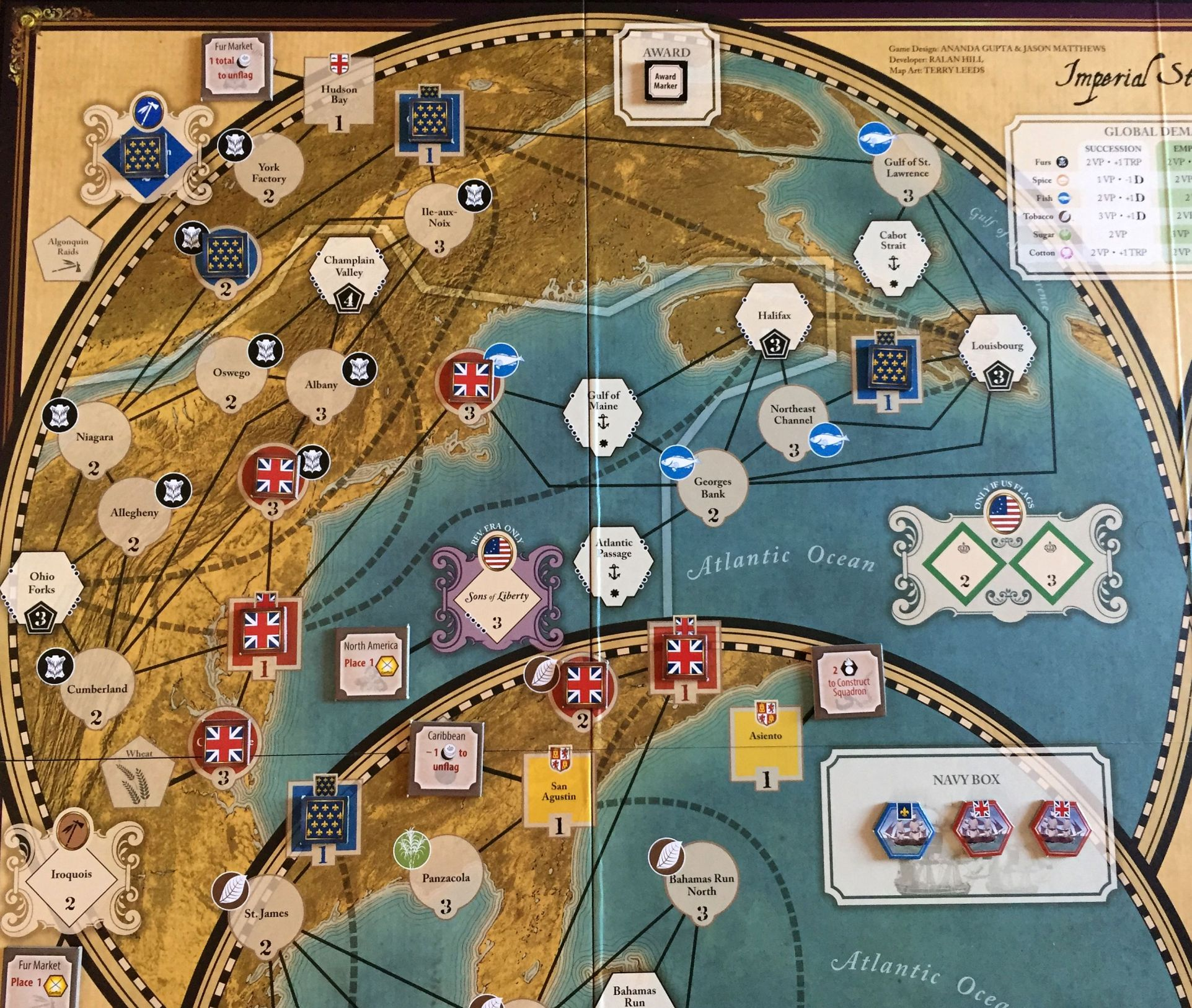 imperial struggle initial game set up