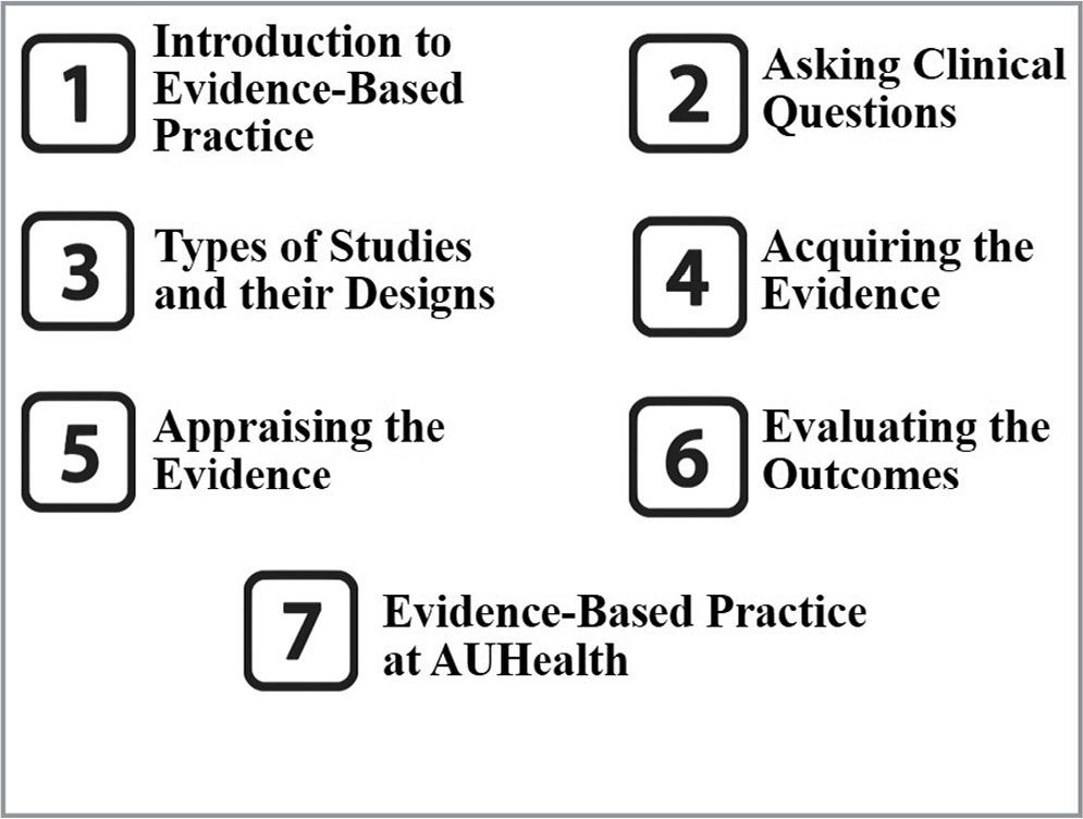 Nursing Librarians Cultivating Evidence-Based Practice