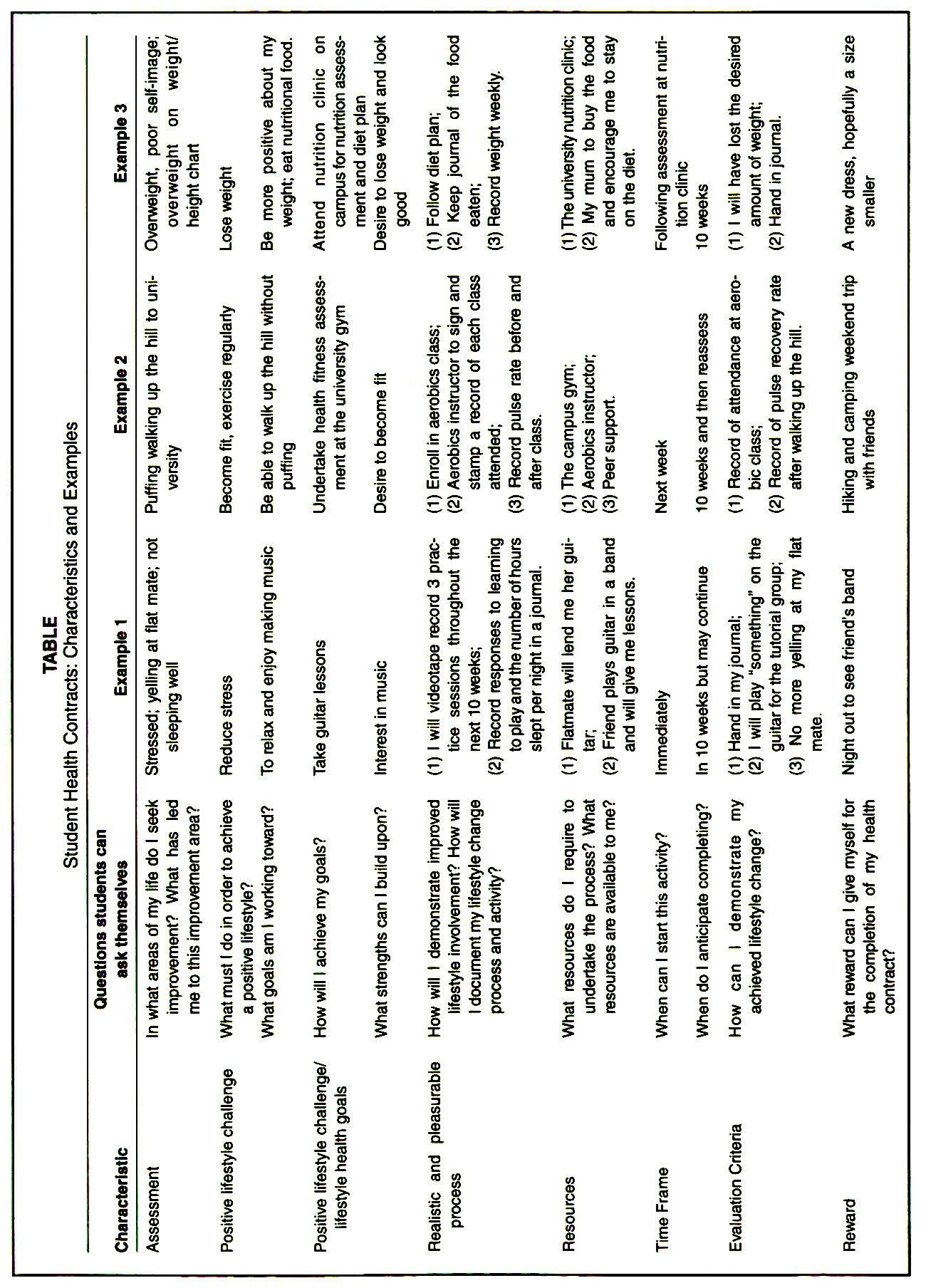 Clinical Strategies for Health Promotion