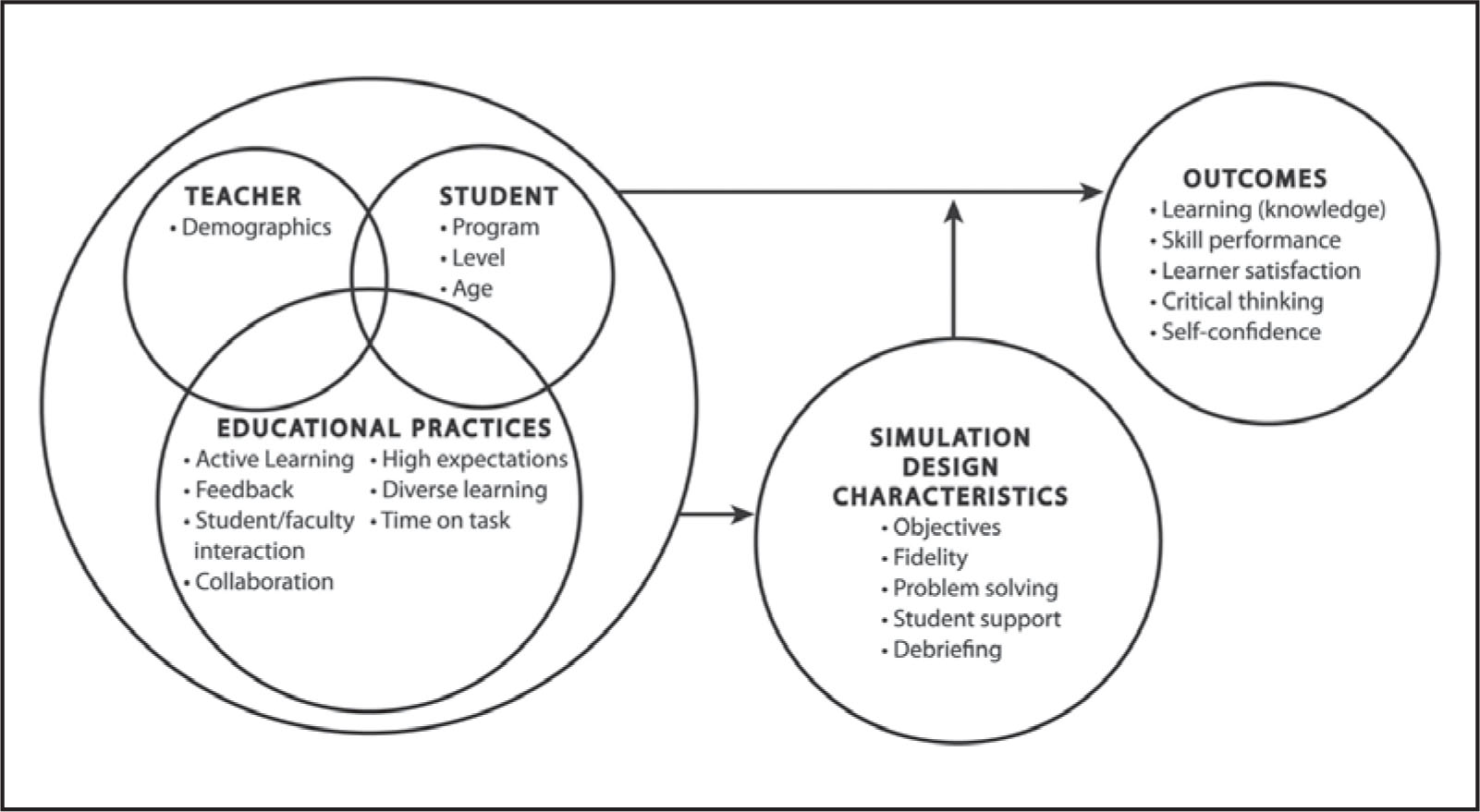 Interpreting the NLN Jeffries Framework in the Context of