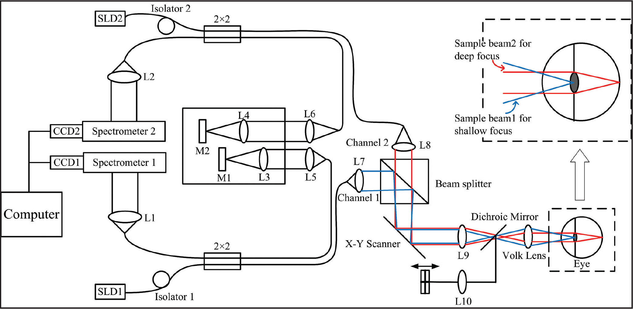 Freightliner Fl70 Fuse Box Diagram. Diagrams. Wiring
