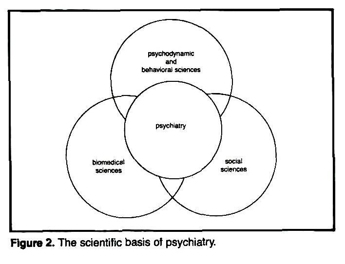 Psychiatric Diagnosis: What We Need