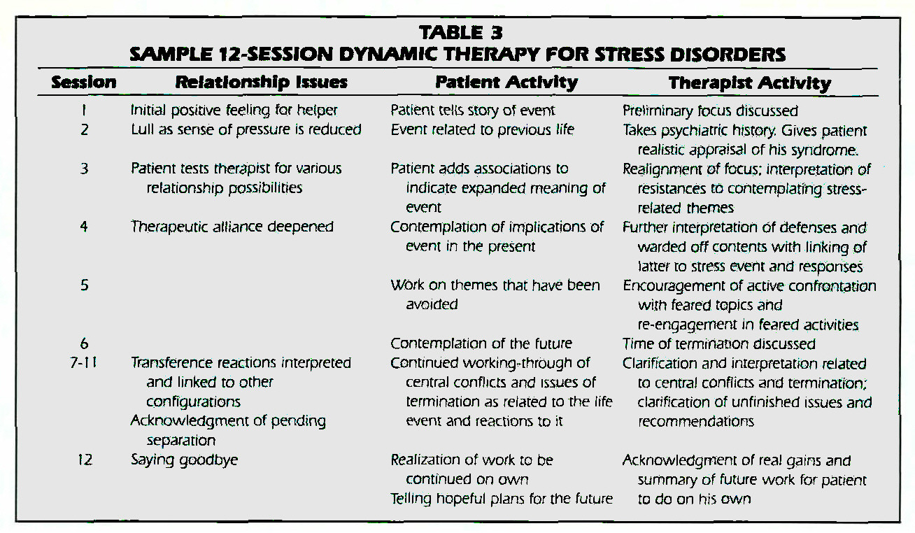 Disasters and Psychological Responses to Stress