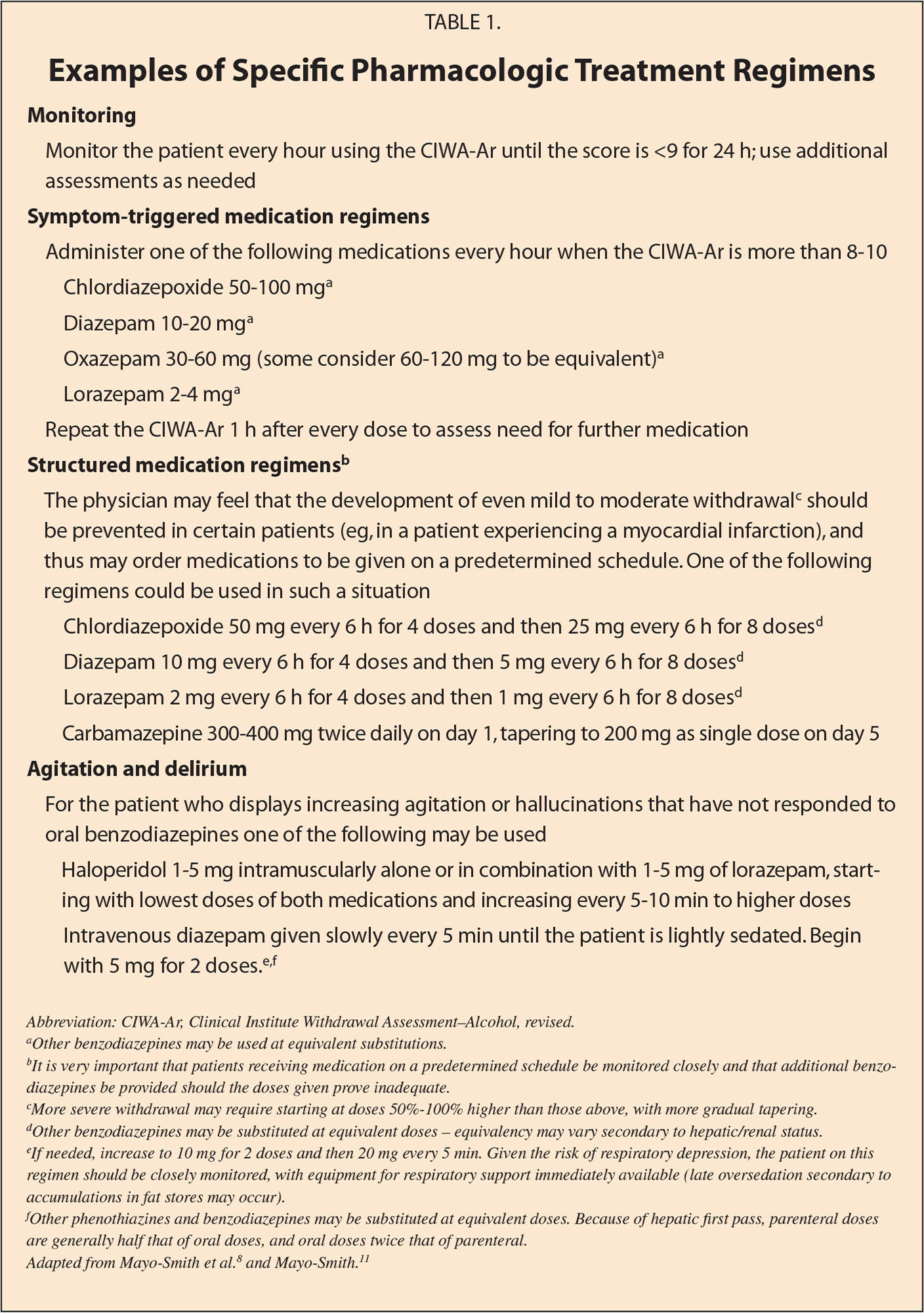 Acute Management Of Substance Related And Addictive