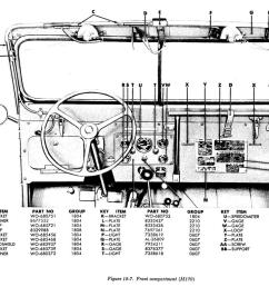 wiring diagram for a m38a1 jeep also suspension wrangler tj in addition 1951 [ 1037 x 768 Pixel ]