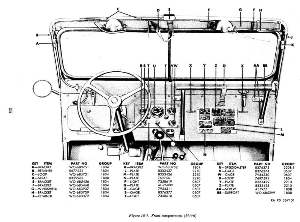 medium resolution of wiring diagram for a m38a1 jeep also suspension wrangler tj in addition 1951