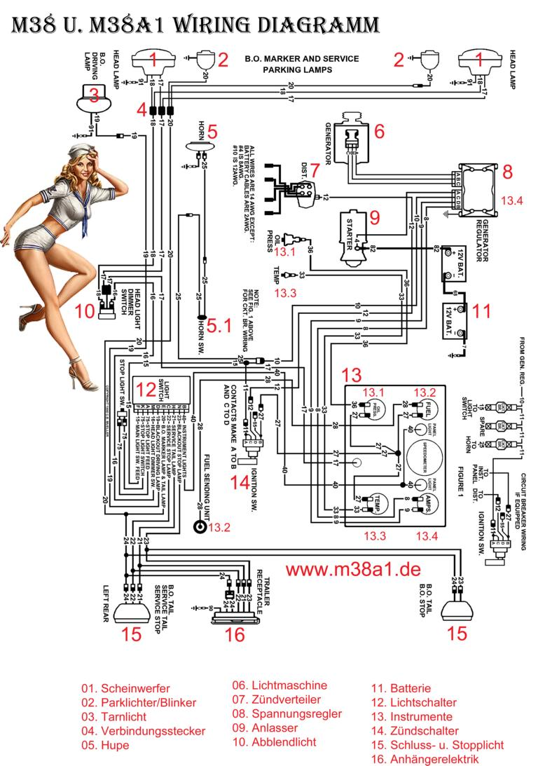 medium resolution of electrical system www m38a1 de willys m38a1 wiring diagram m38a1 wiring schematic