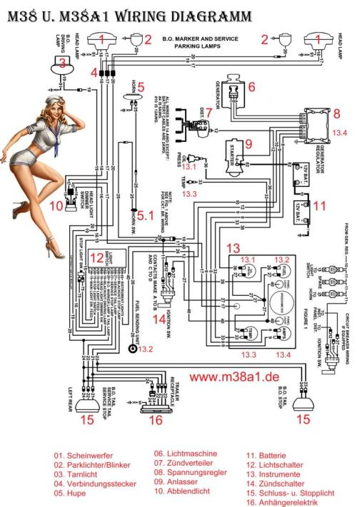small resolution of electrical system www m38a1 de willys m38a1 wiring diagram m38a1 wiring schematic