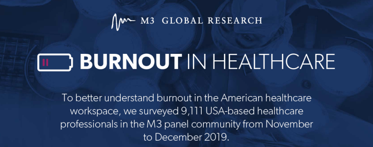 Burnout healthcare