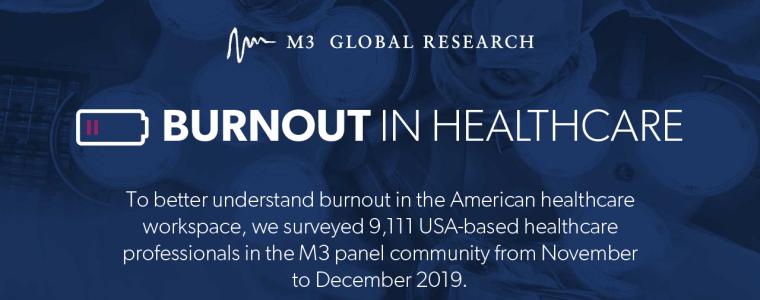 Burnout healthcare